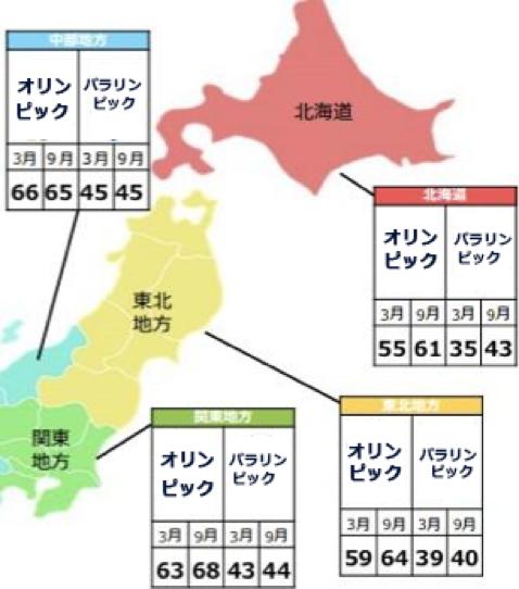 東京2020五輪・パラリンピックのエリア別興味関心度